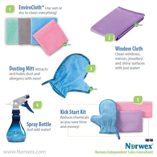 kick start kit with enviro cloth dist mitt spray bottle and window cloth