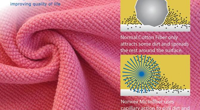 How is Norwex different to other microfibres out there?